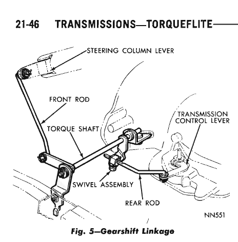 dodge 727 transmission diagram linkage adjustment for neutral safety switch  for a bodies only  adjustment for neutral safety switch