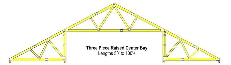 what-kind-of-trusses-to-use-for-different-roof-ceiling-gable-truss-gable-roof-roof-truss-spacing.jpg