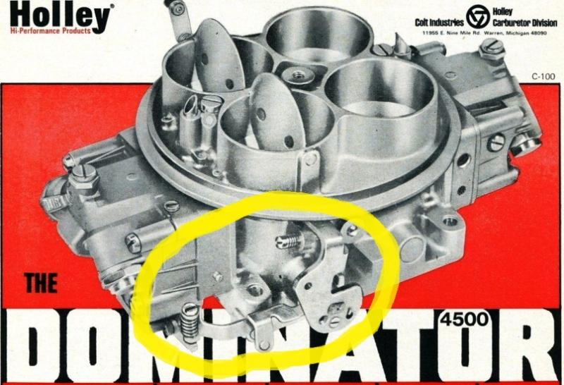 WTB - VINTAGE 4500 Holley Dominator for parts.jpg